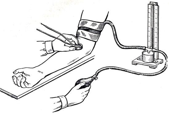 Рис. 28. Измерение кровяного давления у человека